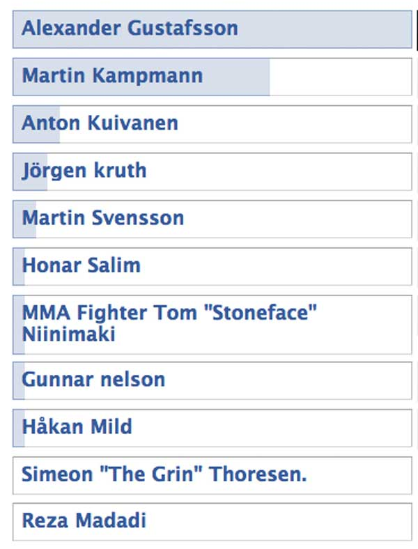 Gustafsson Votes