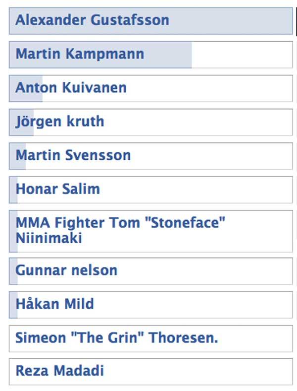 Gustafsson Votes