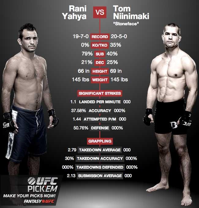 Yahya_Niinimaki_UFC