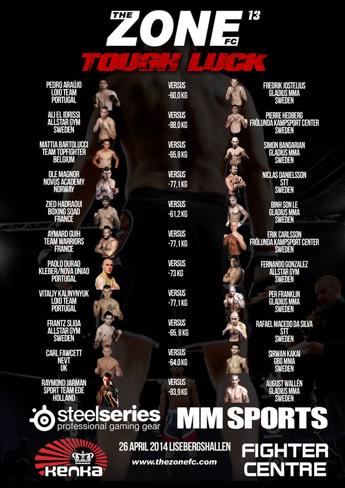The Zone FC 13 Card