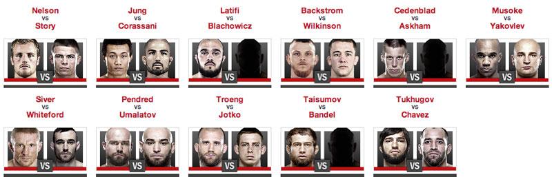 UFC-Sweden-Card